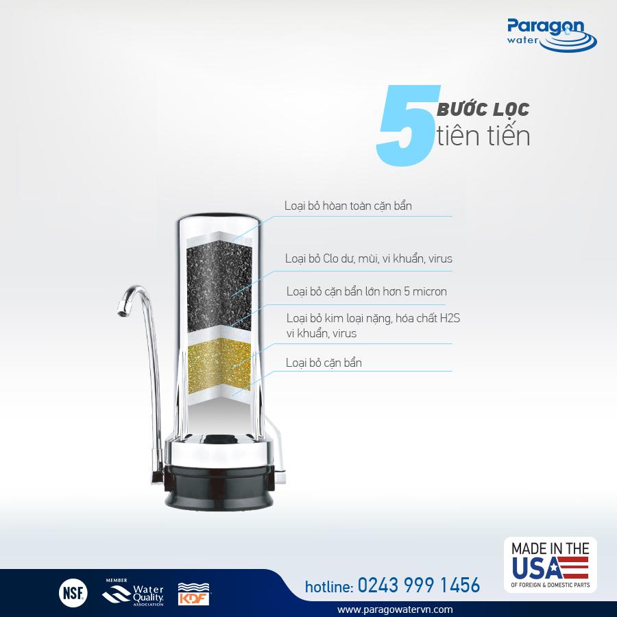 Máy lọc nước để bàn PARAGON USA P3200 (1).jpg